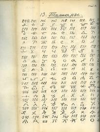 О тамгах или знаках собственности на некоторых предметах древнего быта. Знаки собственности в России