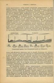 Россия. Полное географическое описание нашего отечества