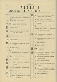 Новейший китайско-русский словарь