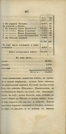 Описание финляндской войны на сухом пути и на море в 1808 и 1809 годах