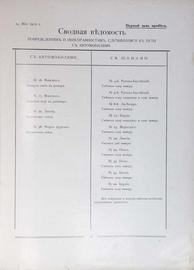 Отчет об испытании легковых автомобилей военного ведомства. Май-июнь 1912 г.