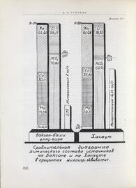 Природные богатства Северо-Кавказского края. На основе материалов 1-й Северо-Кавказской Краевой Геологической конференции 21-26 марта 1935 г.
