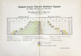 Русский денежный рынок. 1908-1912