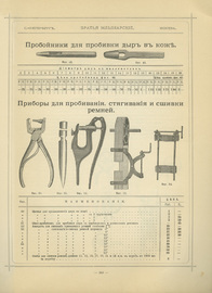 Братья Млынарские. Склады паро-водо-газопроводных и фабрично-технических принадлежностей