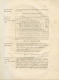 Алфавит производителей (жеребцов и маток), приплод коих бежал и выигрывал на всех ипподромах России с 1-го января 1901 г. по 1-е апреля 1911 г.