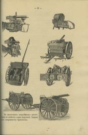 Курс артиллерии