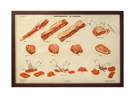 Плакат. «полуфабрикатов из говядины»