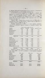 Обзор Кавказских губерний. Обзор Эриванской губернии за 1892 и 1893 годы.
