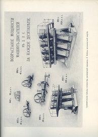 Механический завод Людвиг Нобель. 1862-1912
