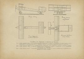 Аэропланы: история, расчеты, конструкция. Схематические рисунки, клише аэропланов, двигателей и пр.