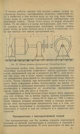 Производство парижского масла